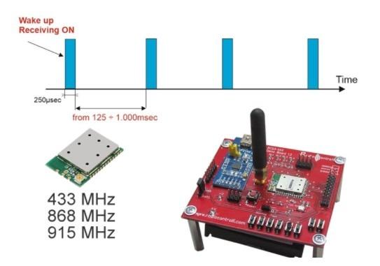 WakeUp Receiver Module 433/868/915MHz